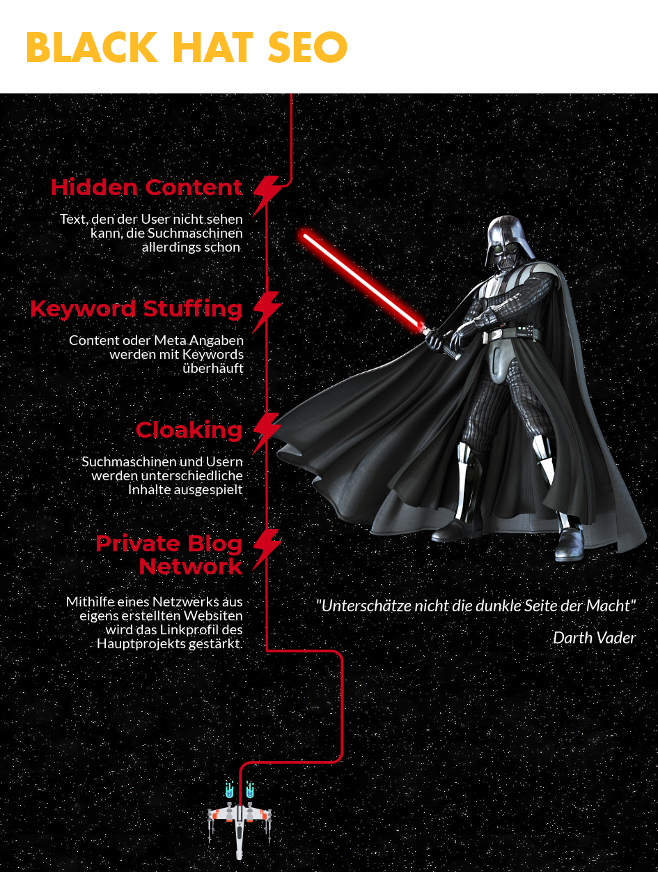 Black Hat Sith: Black Hat SEO