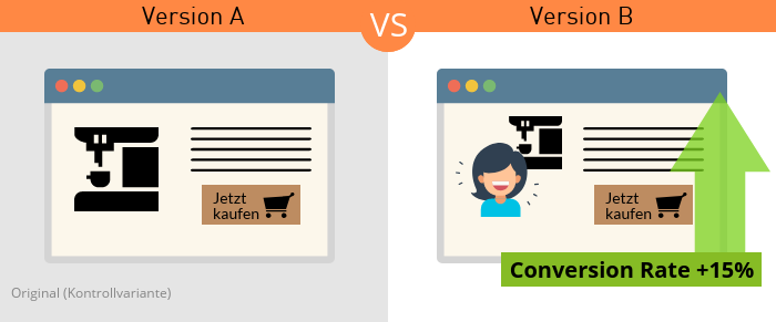 A/B Testing Conversion Rate Best Practice