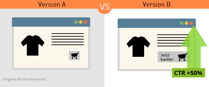 A/B Testing Call-to-Action CTA Best Practice